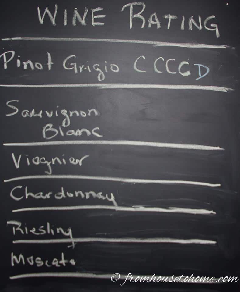 Chalkboard for everyone to rate the wines | How To Host a Wine Tasting Party