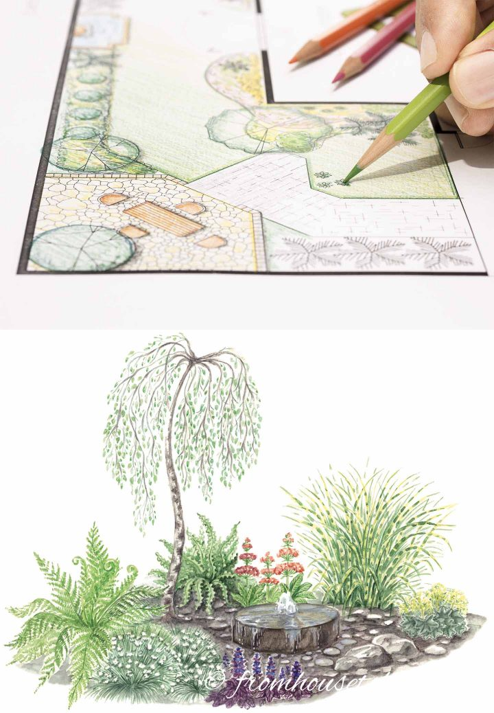 Making a plan helps to make sure your garden is a success (images via shibanuk and toa555 / stock.adobe.com)