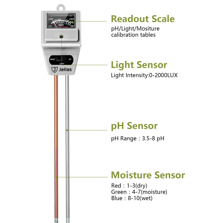 light/pH/Moisture sensor