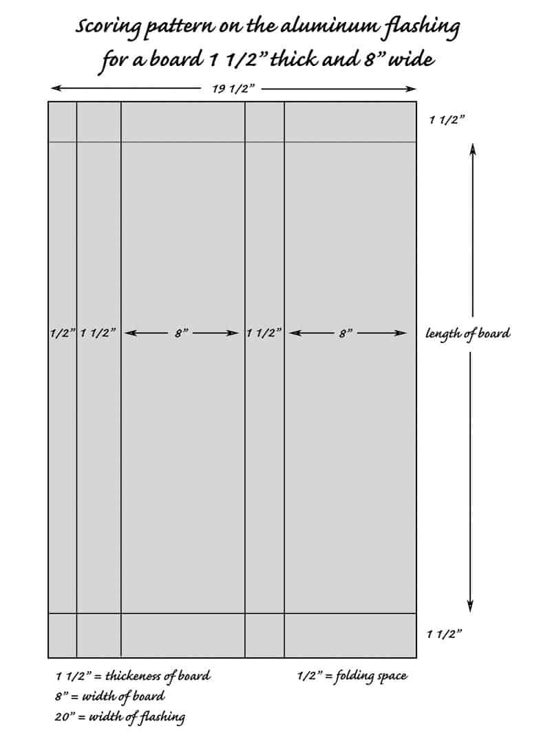Scoring pattern example