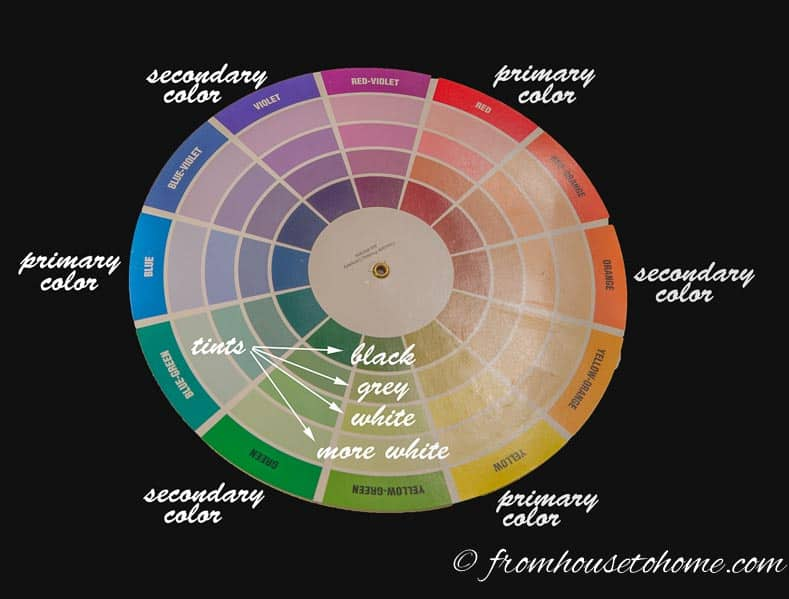 Decorator's color wheel with primary, secondary and tertiary colors
