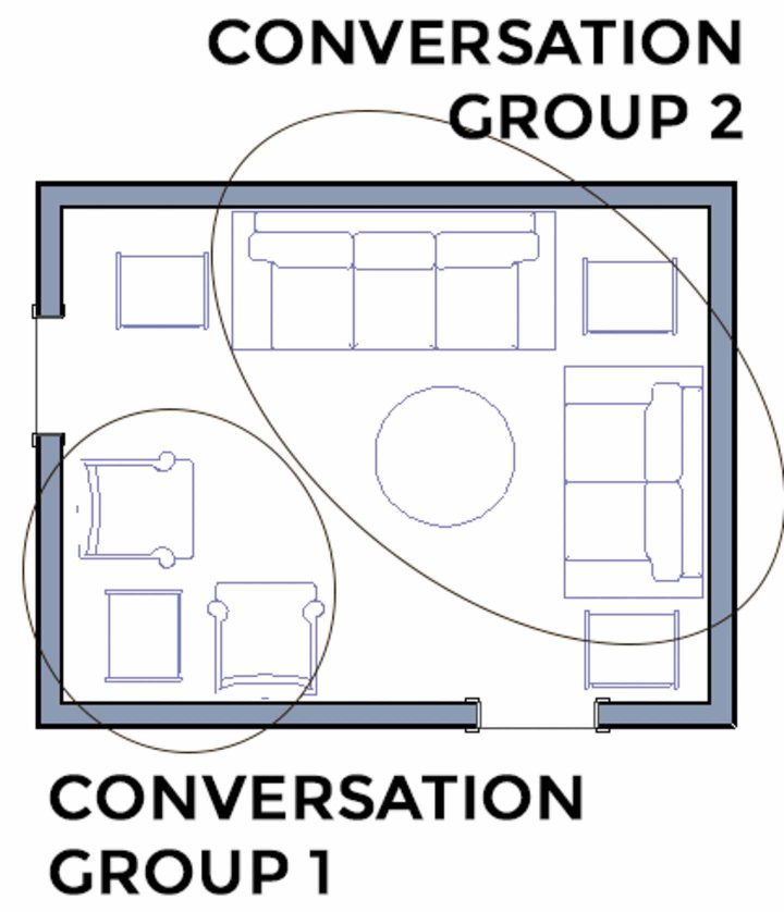 Living room layout with 2 conversation groups
